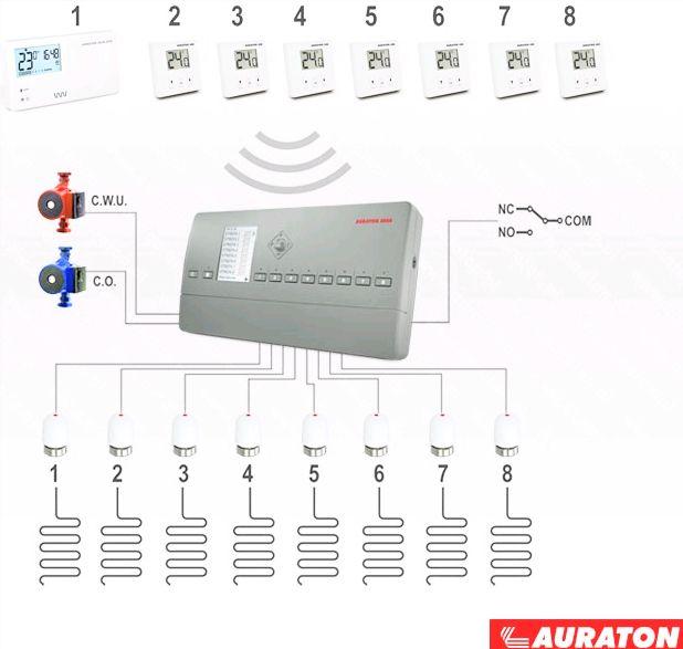 Auraton-8000. Блок управления.