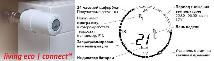 Электронная термоголовка DANFOSS