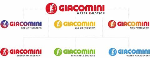 Новый логотип GIACOMINI