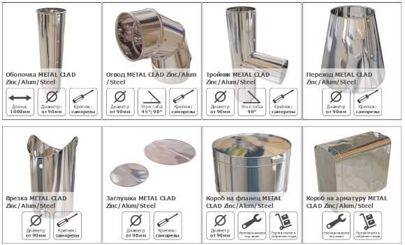 k-flex-metal-clad, металлические оболочки