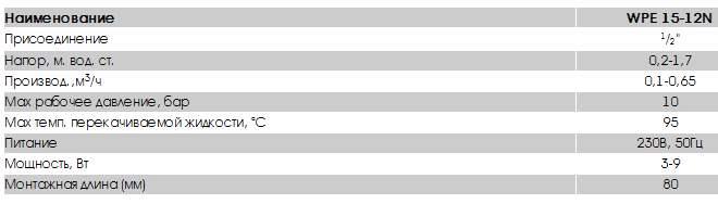 таблица характеристик циркуляционного насоса wester