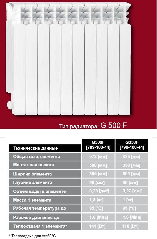 радиаторы алюминиевые g500f