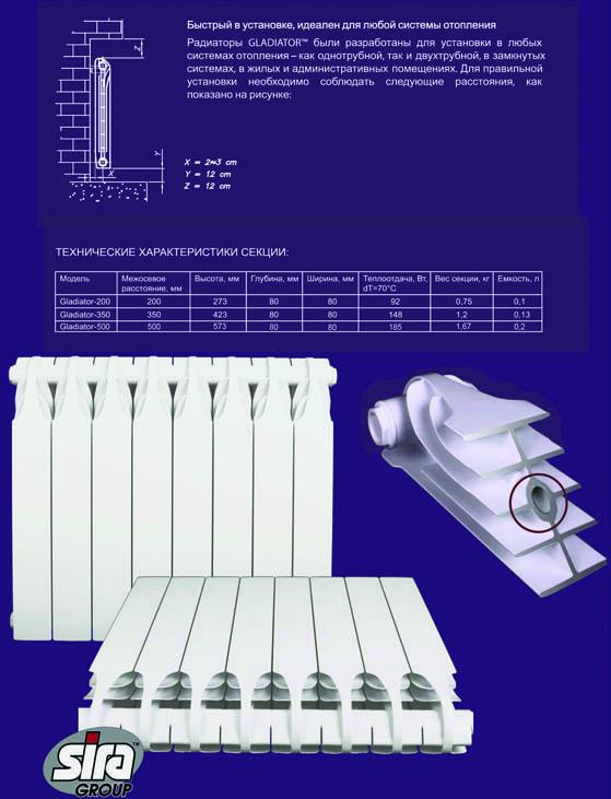 Радиатор биметаллический Гладиатор производства SIRA