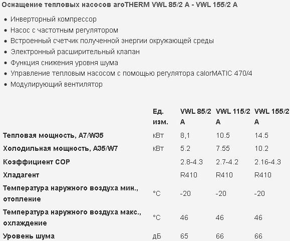 Новый тепловой насос VAILLANT aroTHERM