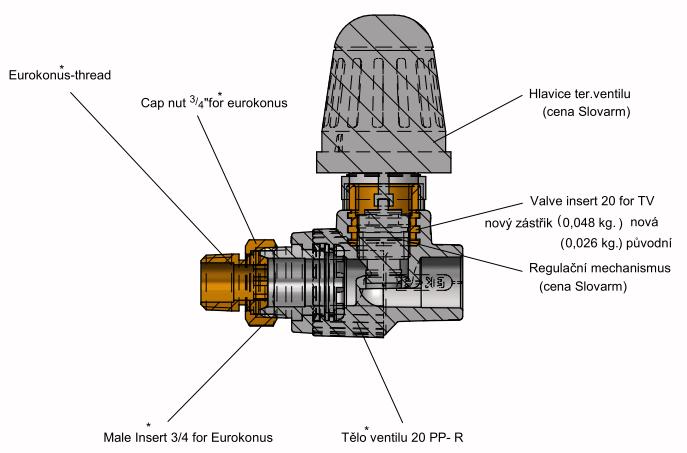 ekoplastik-termogolovka.png