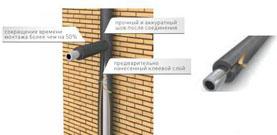 Трубная изоляция пенополиэтилен