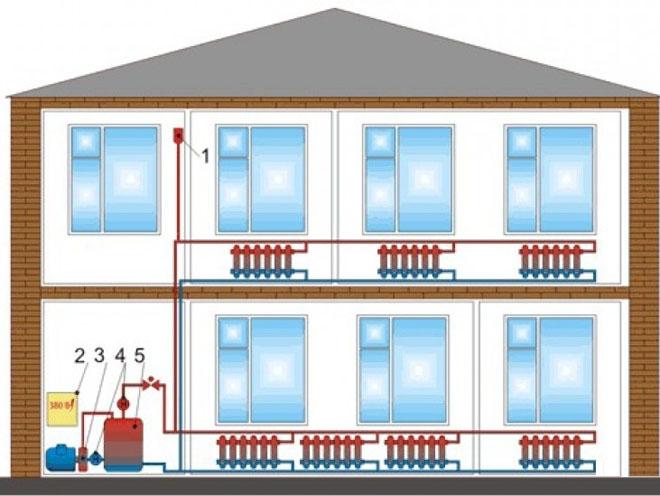 Двухтрубная схема отопления в двухэтажном доме
