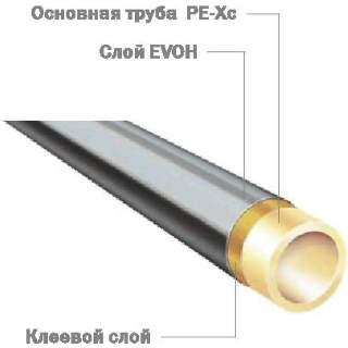 труба теплого пола из сшитого полиэтилена