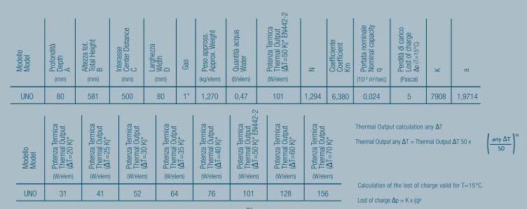 Формула подбора мощности алюминиевого радиатора