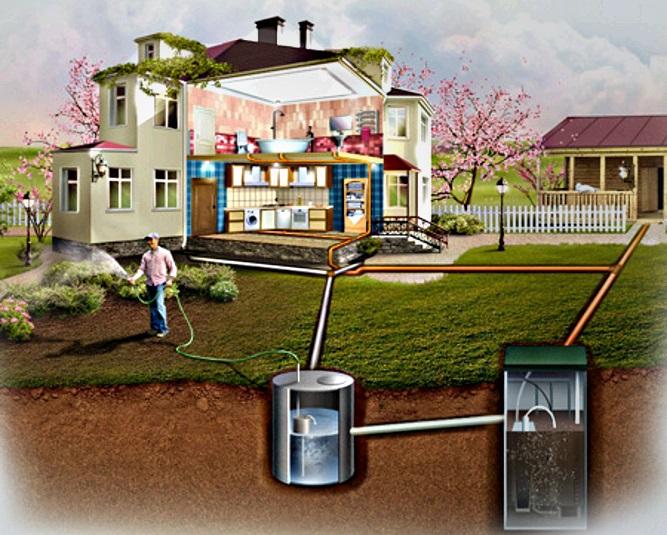 автономная канализация, картинка