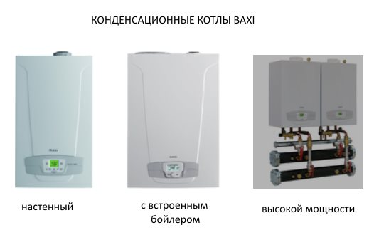 конденсационные котлы бакси