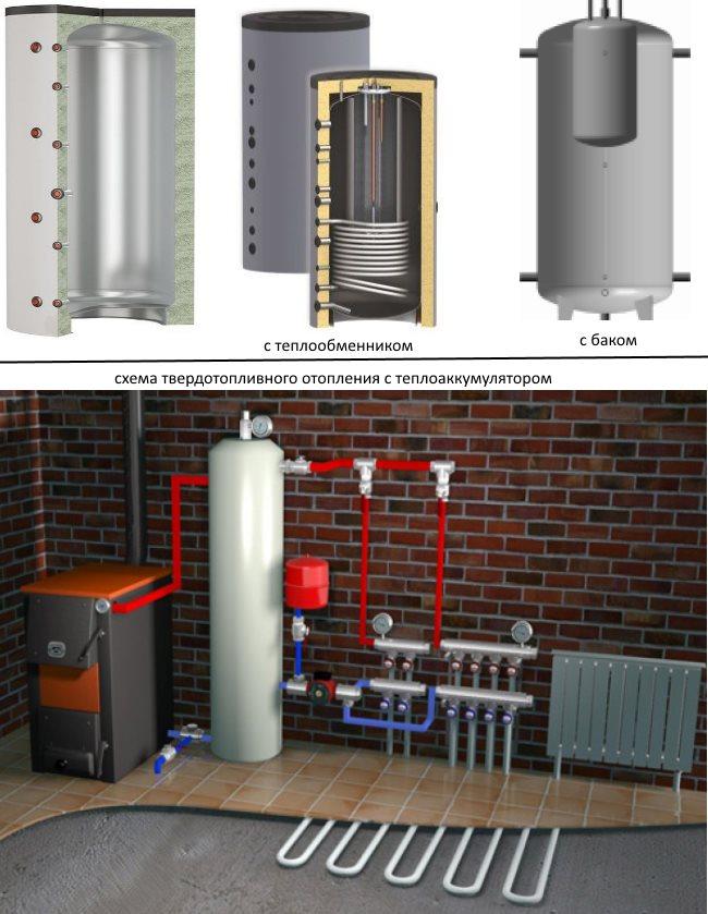 Конструкция теплообменника теплоаккумулятор теплообменник вода пар рф