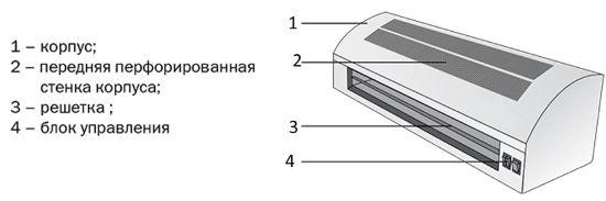 Конструкция тепловой завесы
