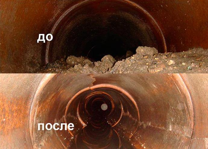 gidrodinamicheskaya ochistka